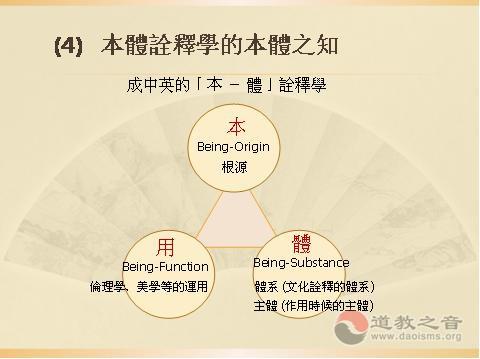 道文化整合养生学之实践: 道歌与踵息法