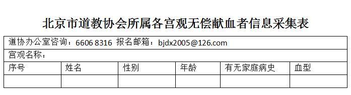北京市道教协会向全市道教界无偿献血倡议