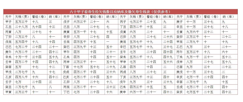 """正月初七""""人日"""",解密自己怎么轻松还清受生债(推荐)"""