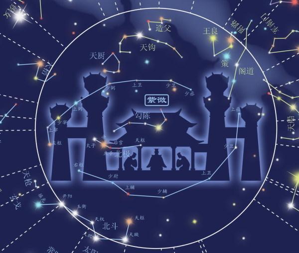 正月初八立春|丁酉太岁上任值年,普天星斗下降燃灯祭星