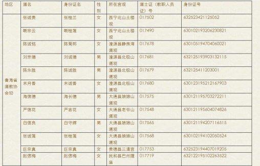 中国道教协会上善