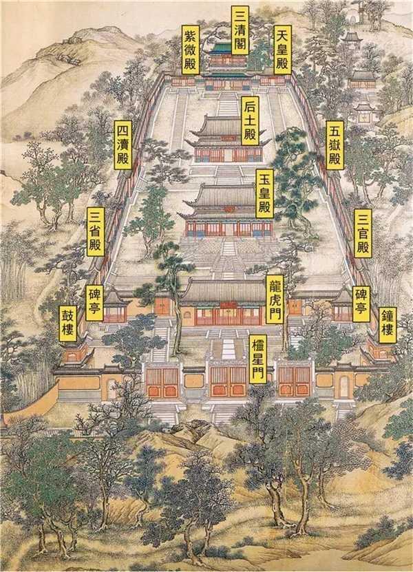 鹰潭上清宫考古发掘记