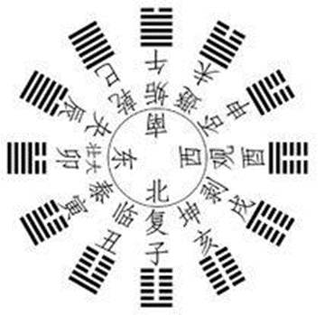 古人如何读《周易参同契》——参同易学小史