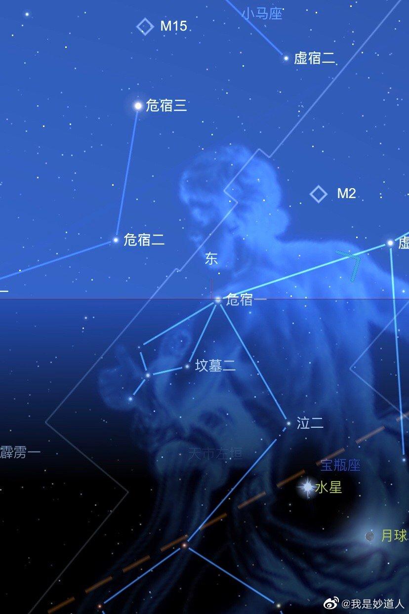危宿二、三的位置就在天马座