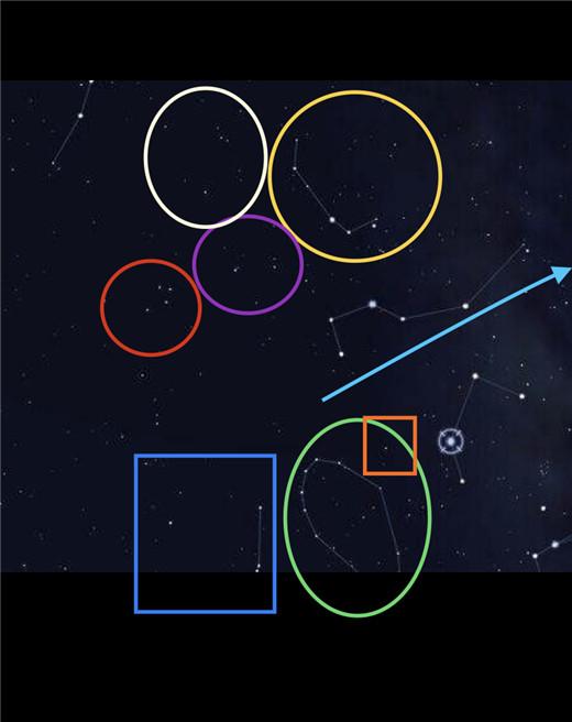 图文并茂谈二十八星宿之南斗六星与斗宿