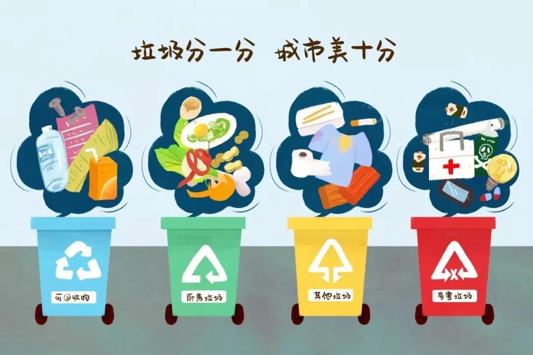垃圾分类正当时,修行也要学会清除心中的垃圾
