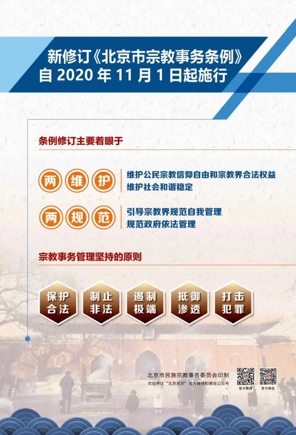 图说新修订《北京市宗教事务条例》