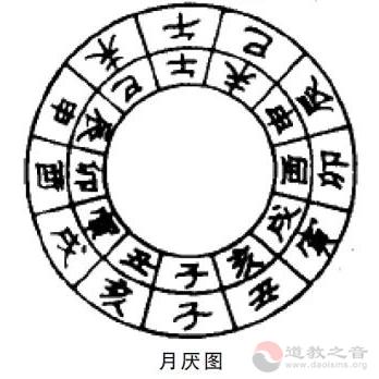 道教文化:道教时日禁忌研究(试读版)